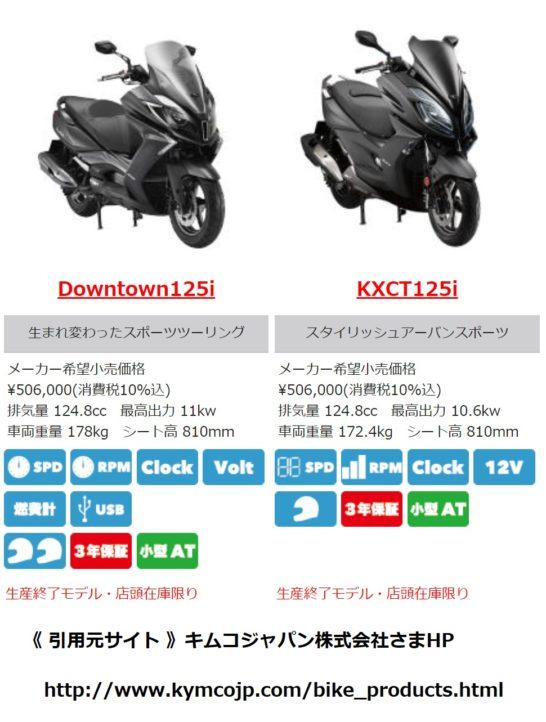 KYMCO K-XCT